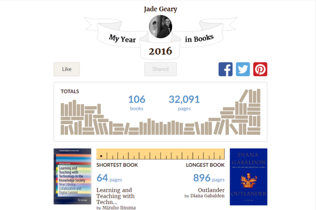 2016-year-in-books